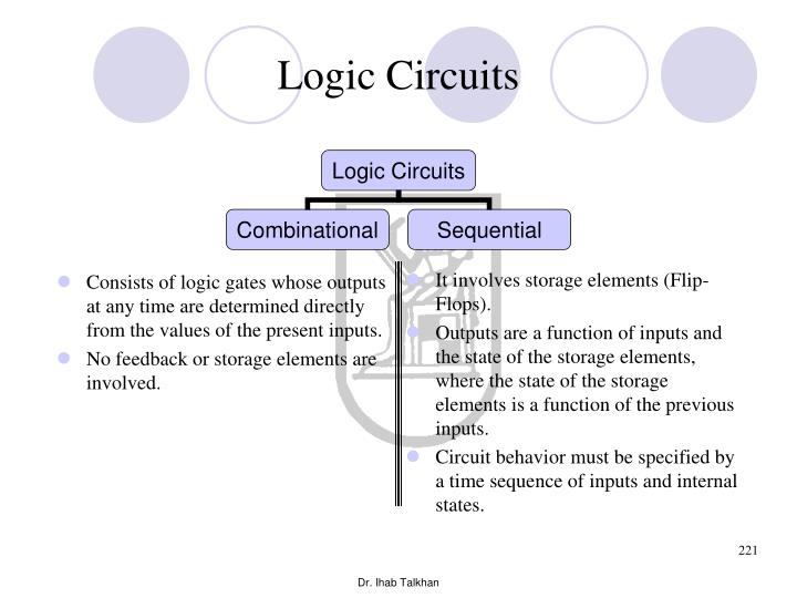 Consists of logic gates whose outputs at any time are determined directly from the values of the present inputs.