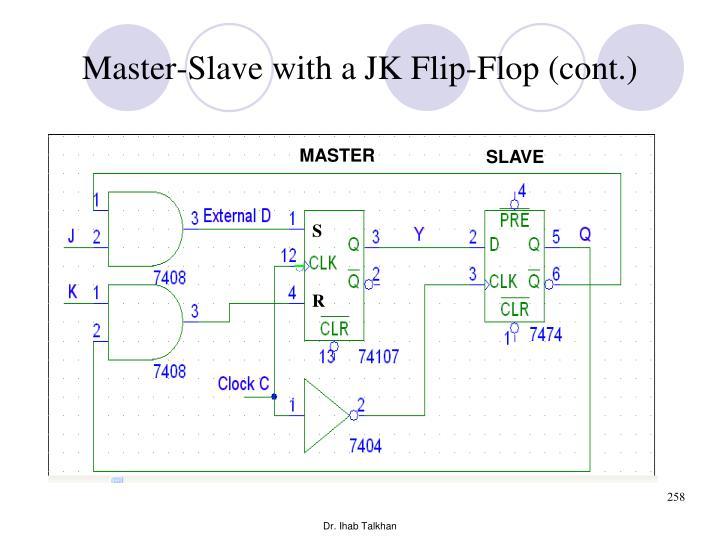 Master-Slave with a JK Flip-Flop (cont.)