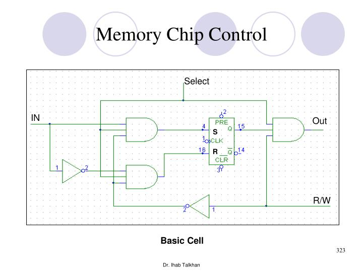 Memory Chip Control