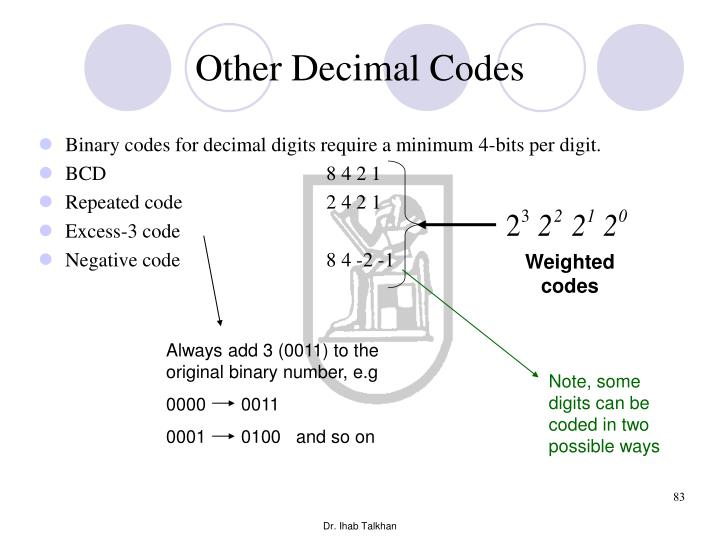 Other Decimal Codes