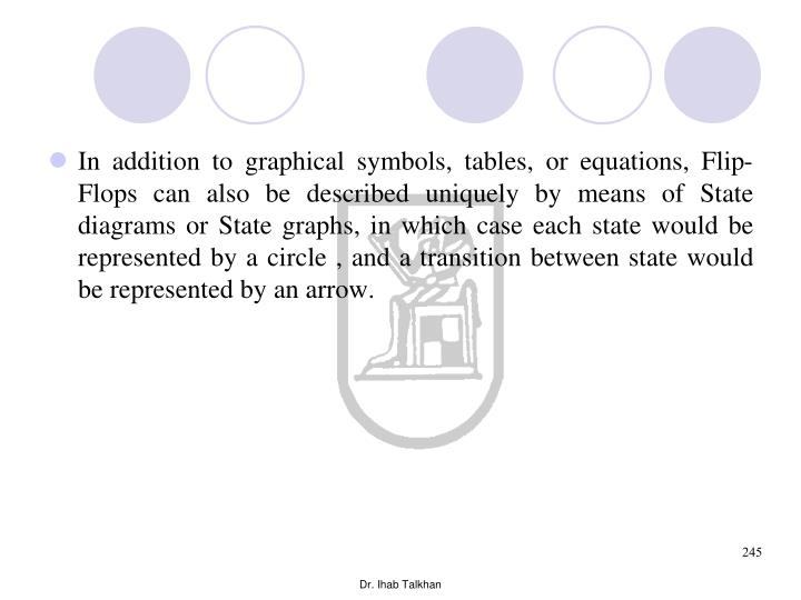 In addition to graphical symbols, tables, or equations, Flip-Flops can also be described uniquely by means of State diagrams or State graphs, in which case each state would be represented by a circle , and a transition between state would be represented by an arrow.