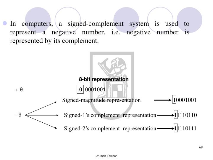In computers, a signed-complement system is used to represent a negative number, i.e. negative number is represented by its complement.