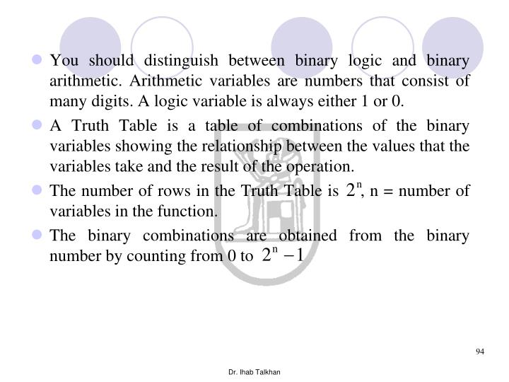 You should distinguish between binary logic and binary arithmetic. Arithmetic variables are numbers that consist of many digits. A logic variable is always either 1 or 0.