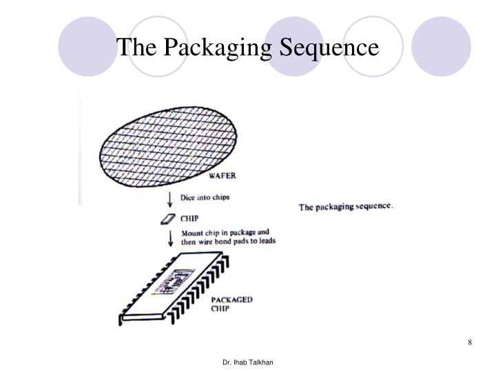 The Packaging Sequence