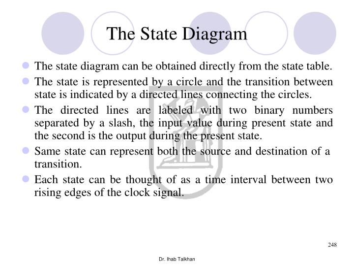 The State Diagram