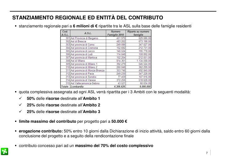 STANZIAMENTO REGIONALE ED ENTITÀ DEL CONTRIBUTO
