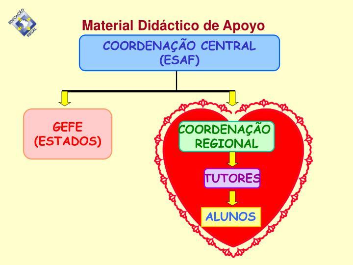 COORDENAÇÃO CENTRAL