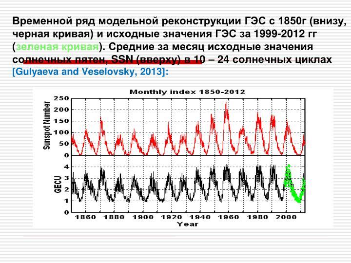 Временной ряд модельной реконструкции ГЭС с 1850г (внизу, черная кривая) и исходные значения ГЭС за