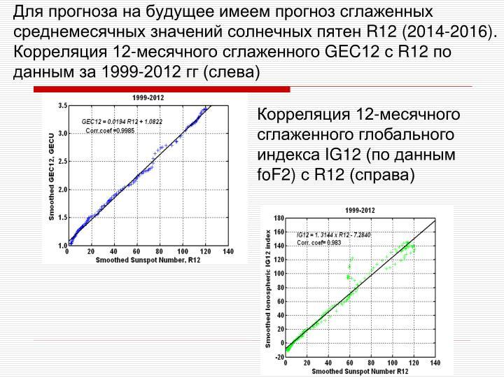 Для прогноза на будущее имеем прогноз сглаженных среднемесячных значений солнечных пятен