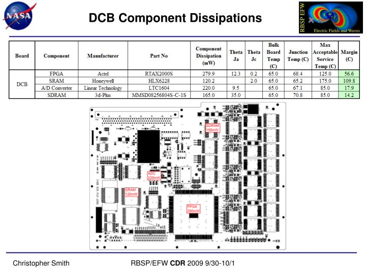 DCB Component Dissipations
