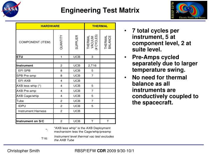 Engineering Test Matrix
