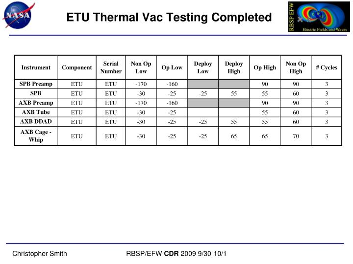 ETU Thermal Vac Testing Completed