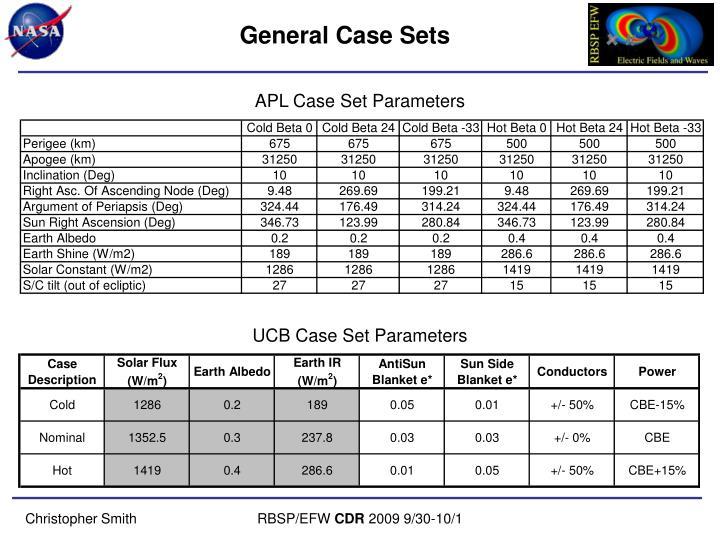 General Case Sets