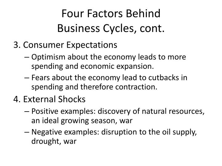 Four Factors Behind