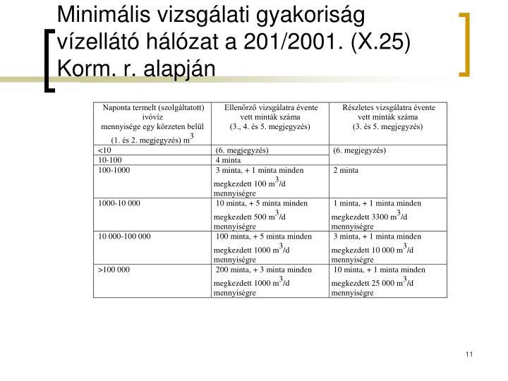 Minimális vizsgálati gyakoriság vízellátó hálózat a 201/2001. (X.25) Korm. r. alapján