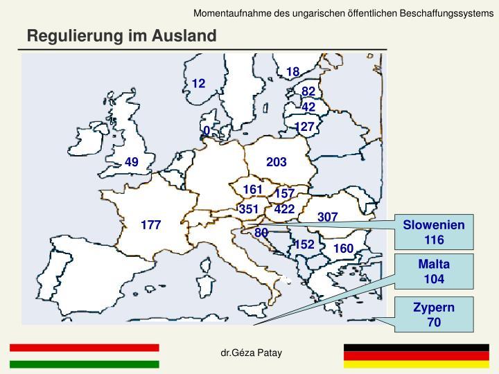 Momentaufnahme des ungarischen öffentlichen Beschaffungssystems