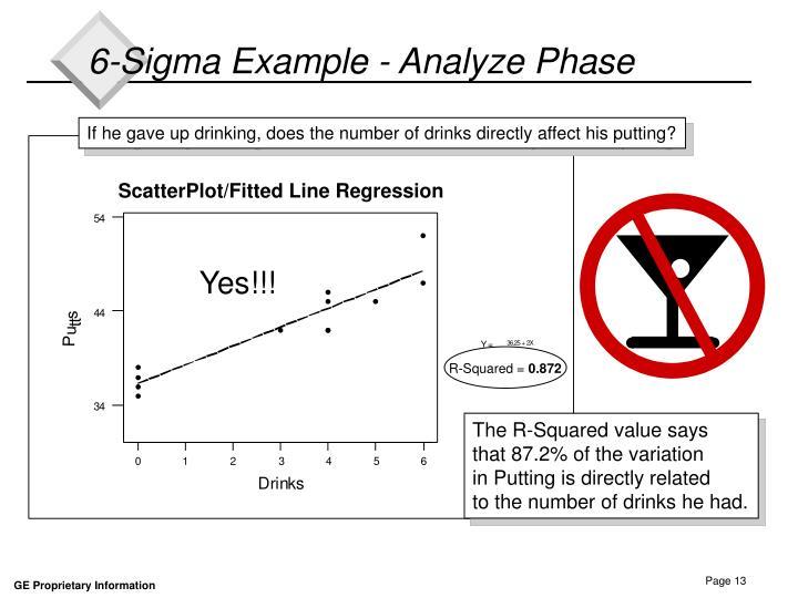6-Sigma Example - Analyze Phase