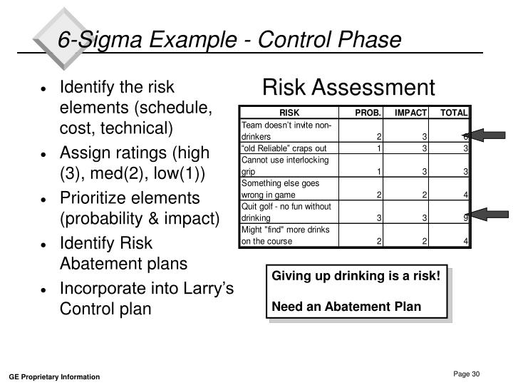 6-Sigma Example - Control Phase
