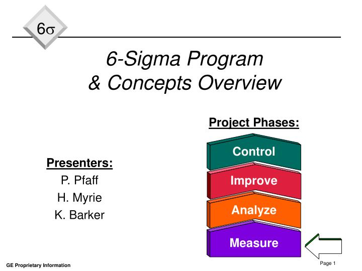 6 sigma program concepts overview