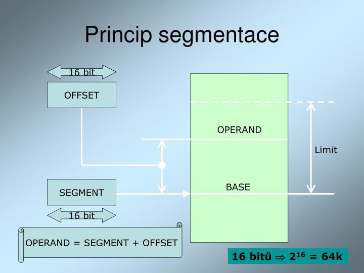 Princip segmentace