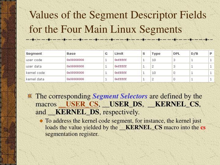 Values of the Segment Descriptor Fields for the Four Main Linux Segments