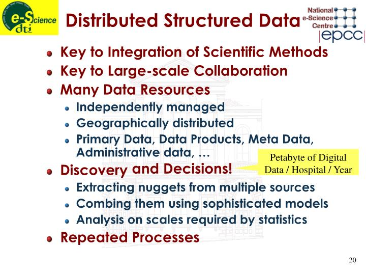 Distributed Structured Data