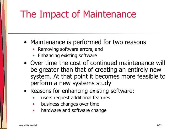 The Impact of Maintenance