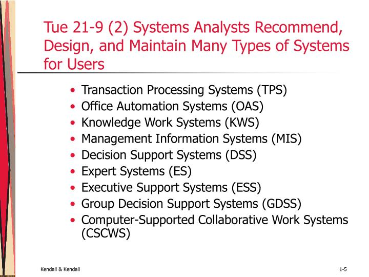 Tue 21-9 (2) Systems Analysts Recommend, Design, and Maintain Many Types of Systems for Users