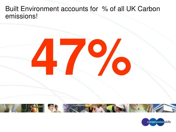 Built Environment accounts for  % of all UK Carbon emissions!
