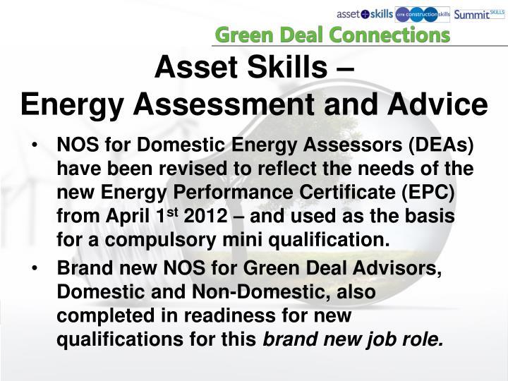 Asset Skills –