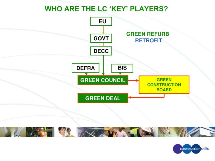 WHO ARE THE LC 'KEY' PLAYERS?
