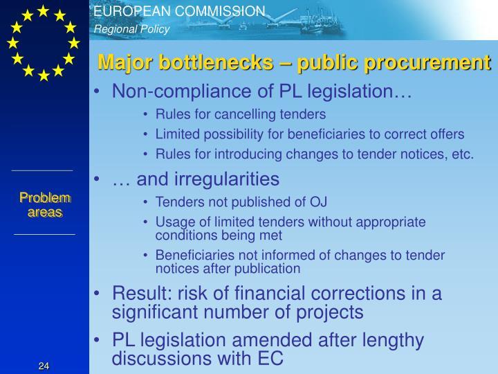 Major bottlenecks – public procurement