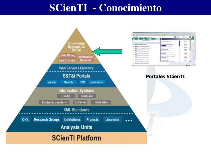 SCienTI  - Conocimiento