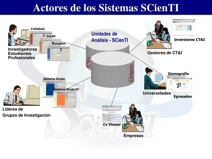 Actores de los Sistemas SCienTI