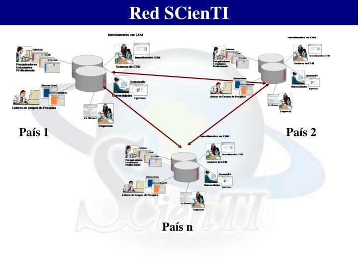 Red SCienTI