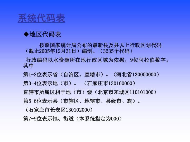 系统代码表