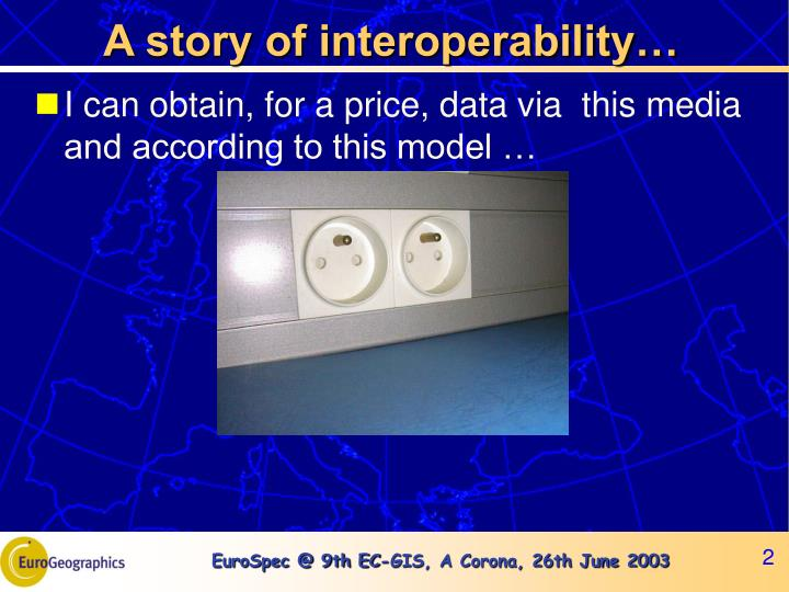 A story of interoperability