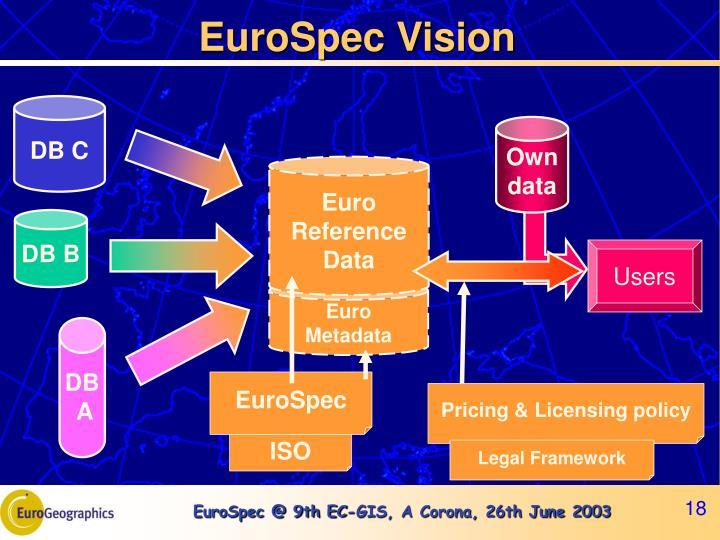 EuroSpec Vision