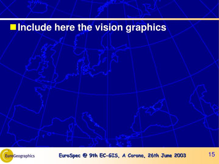 Include here the vision graphics