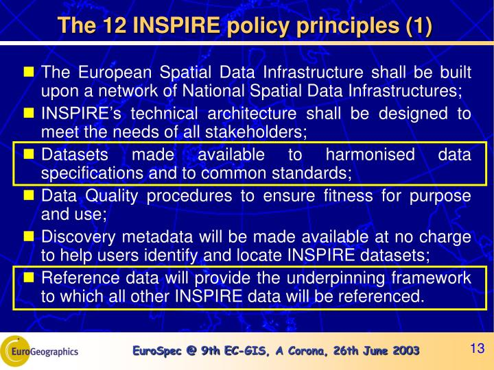 The 12 INSPIRE policy principles (1)