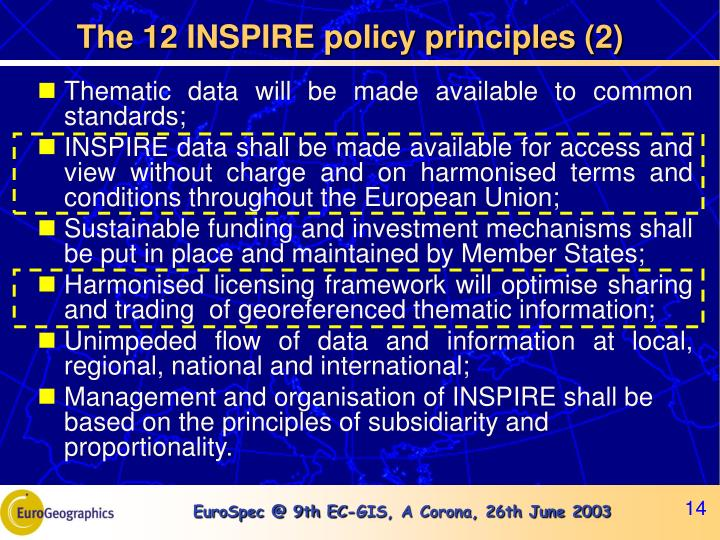 The 12 INSPIRE policy principles (2)