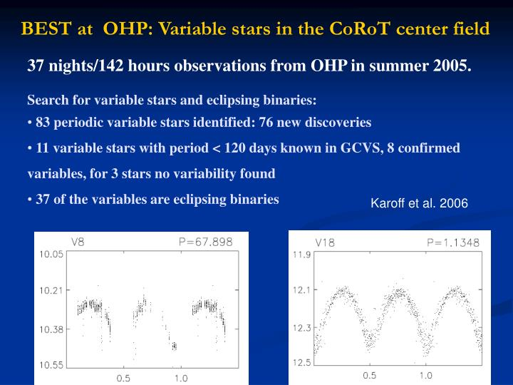 BEST at  OHP: Variable stars in the CoRoT center field