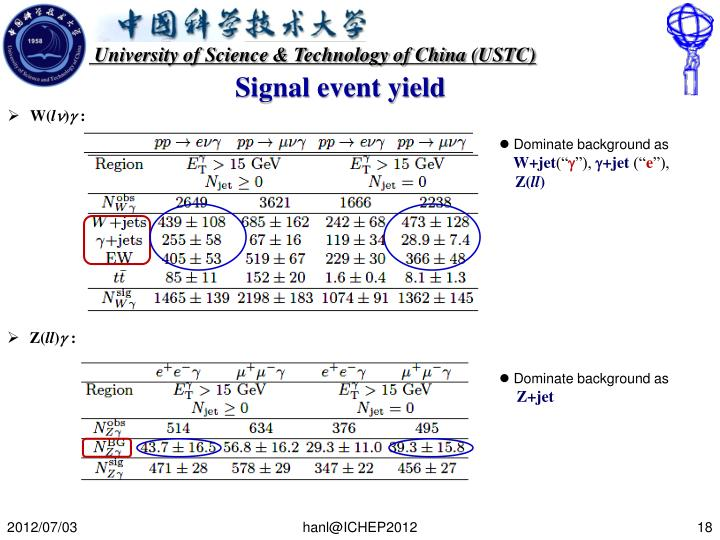 Signal event yield