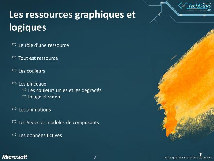 Les ressources graphiques et logiques