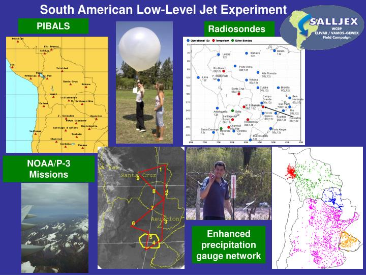 South American Low-Level Jet Experiment