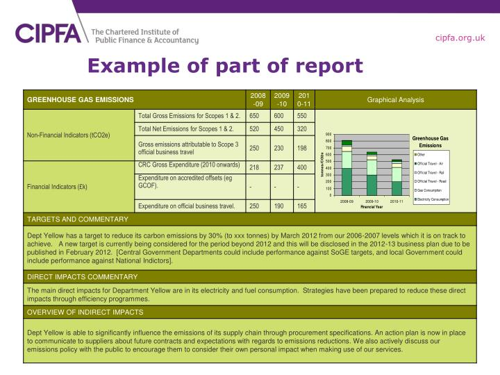 Example of part of report