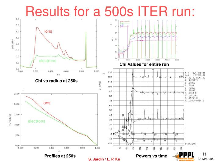 Results for a 500s ITER run: