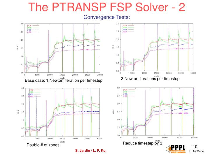 The PTRANSP FSP Solver - 2