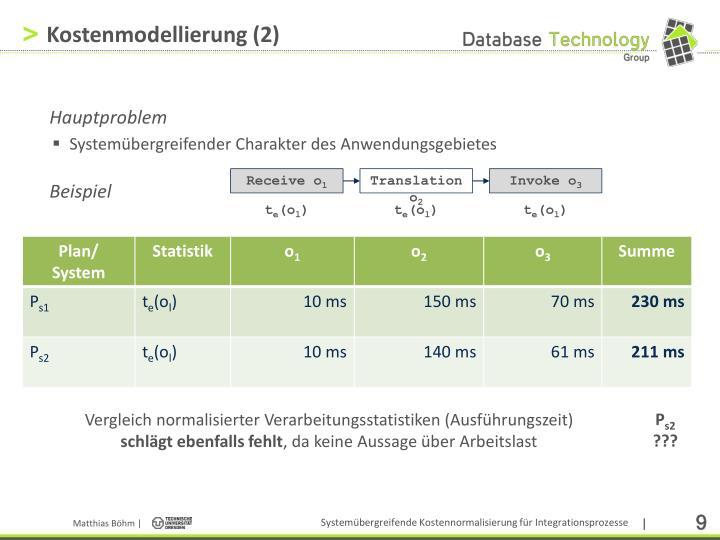 Kostenmodellierung (2)