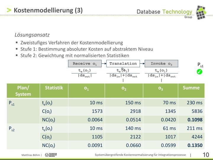 Kostenmodellierung (3)